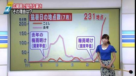 Terakawanatsuminews7_20140726214343
