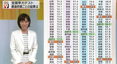 Nakamurakeiko_nhk_20140826054613