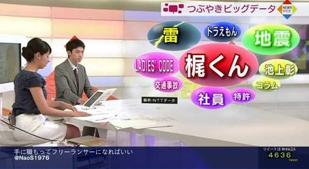 Kubotayuka_tsubuyaki_20140904092518