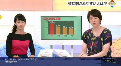 Kubotayuka_newsweb_20140905213321