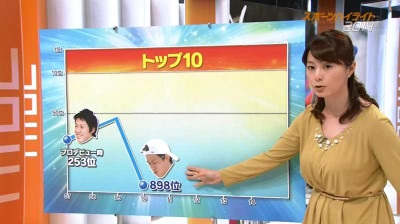 Sugiurayuki_sports_sunsat_2015010_5