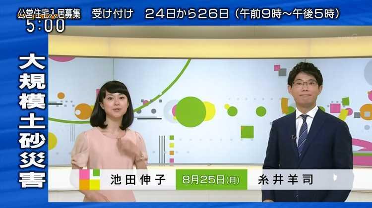 鈴木奈穂子 夏休みの代打は池田伸子(おはよう日本): かばちらの